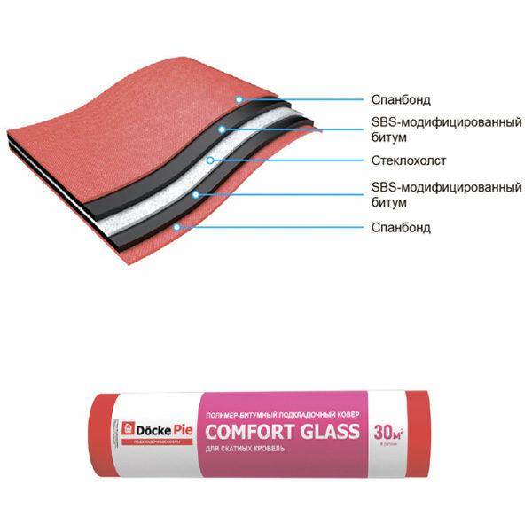 Подкладочный ковер Döcke PIE СOMFORT GLASS 30м