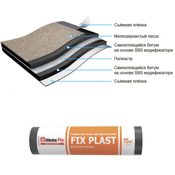Подкладочный ковер Döcke PIE FIX PLAST 15м
