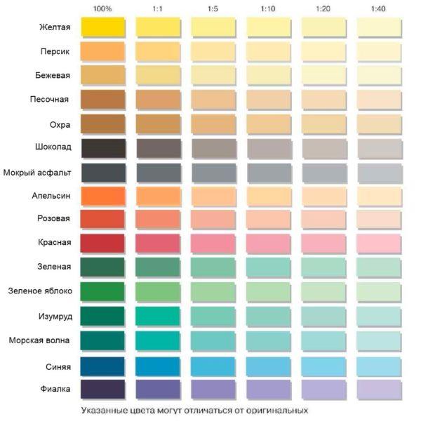 купить колер для краски