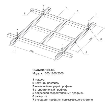 купить кассетный потолок